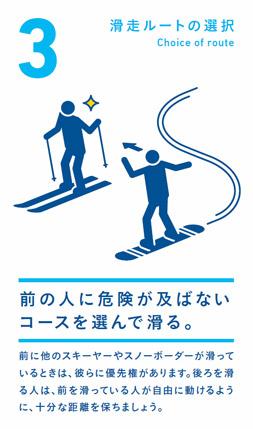 滑走ルートの選択 前の人に危険が及ばないコースを選んで滑る。